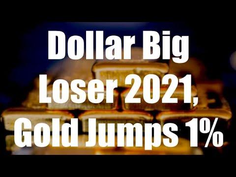 Big Is Loser 2021